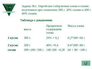 Задача: №1. Определим содержание олова в сплаве, полученном при сплавлении 30