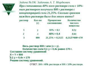 Задача №196. Задачник А. Т. Мордкович. При смешивании 40%-ного раствора соли