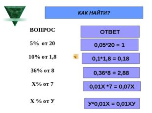 КАК НАЙТИ? ОТВЕТ 0,05*20 = 1 0,1*1,8 = 0,18 0,36*8 = 2,88 0,01Х *7 = 0,07Х У*
