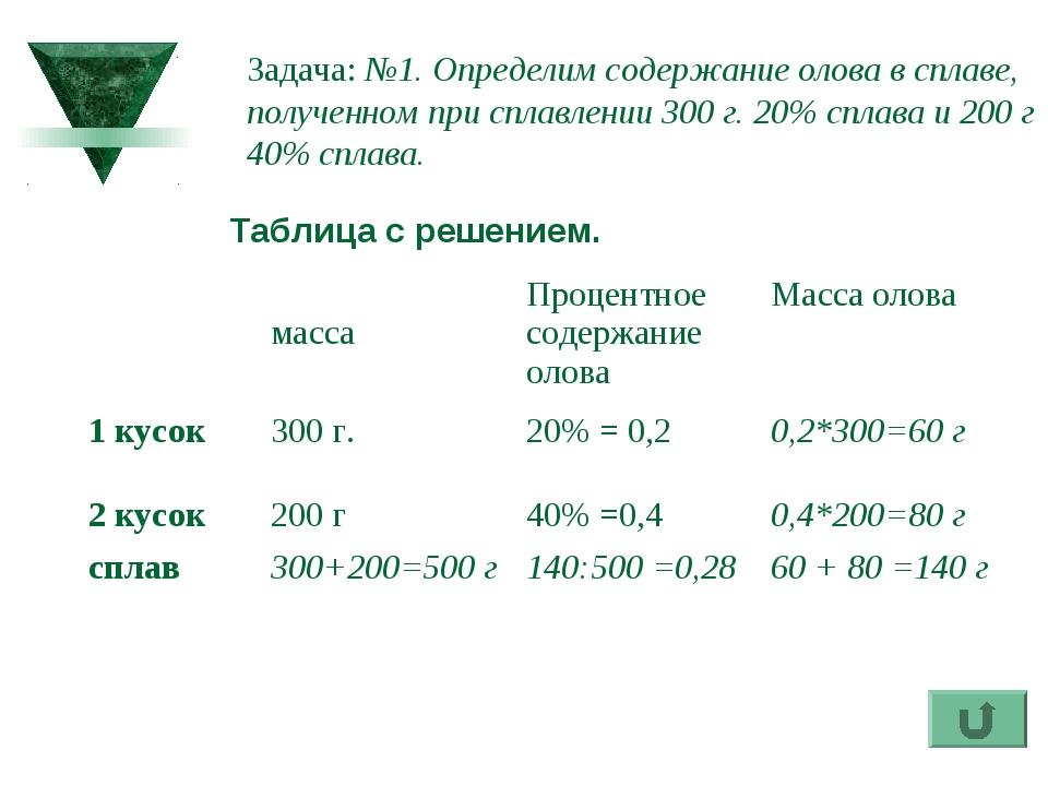 Задача: №1. Определим содержание олова в сплаве, полученном при сплавлении 30...