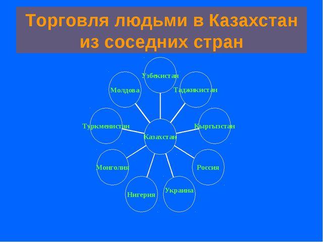 Торговля людьми в Казахстан из соседних стран