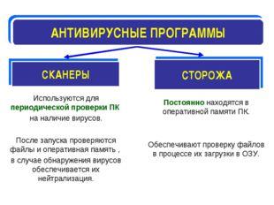 Используются для периодической проверки ПК на наличие вирусов. После запуска