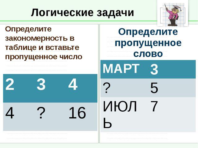 Логические задачи Определите закономерность в таблице и вставьте пропущенное...