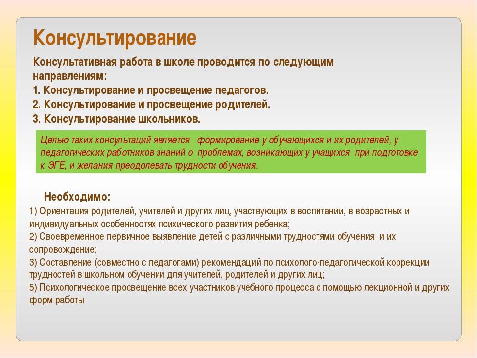 Консультирование Консультативная работа в школе проводится по следующим напра...