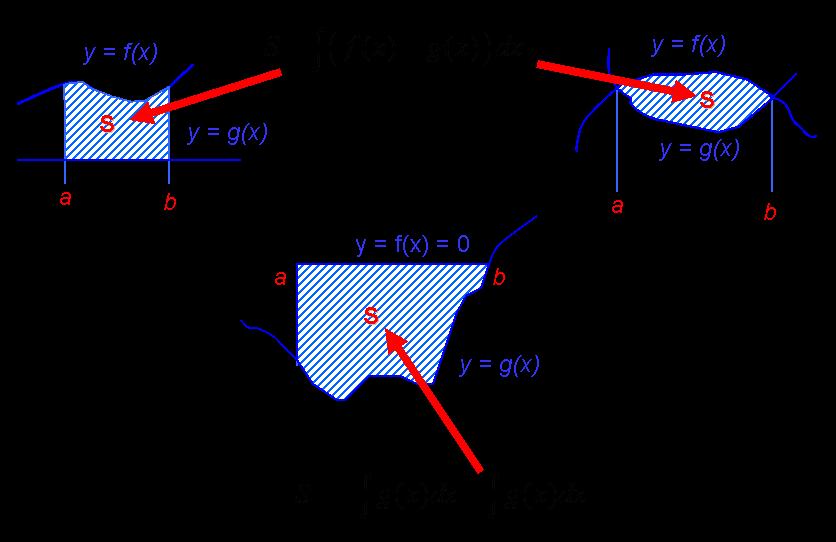integral3-3