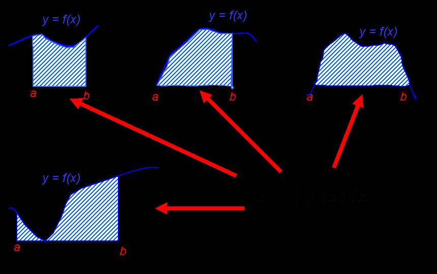 integral3-1