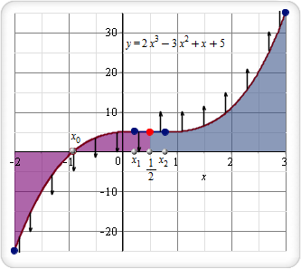 http://webmath.exponenta.ru/s/kiselev1/im/746.png