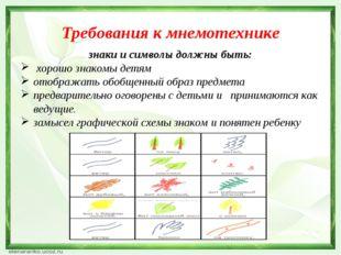 Требования к мнемотехнике знаки и символы должны быть: хорошо знакомы детям о
