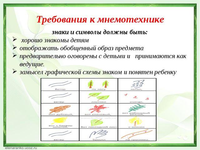 Требования к мнемотехнике знаки и символы должны быть: хорошо знакомы детям о...