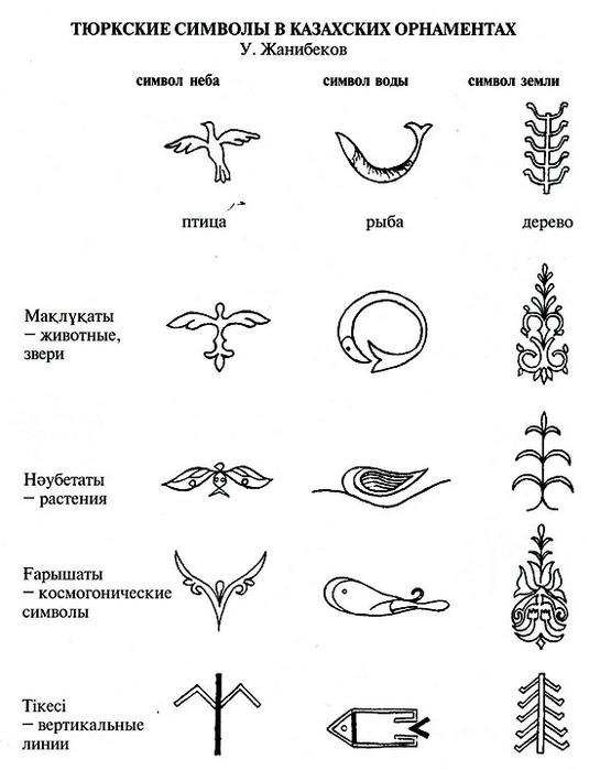 http://img0.liveinternet.ru/images/attach/c/7/98/427/98427022_kazah_1_3.jpg