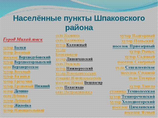 Населённые пункты Шпаковского района Город Михайловск хутор Балки хутор Богат...