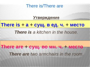 Утверждение There is + a + сущ. в ед. ч. + место There is a kitchen in the h