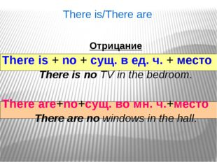 There is/There are Отрицание There is + no + сущ. в ед. ч. + место There is