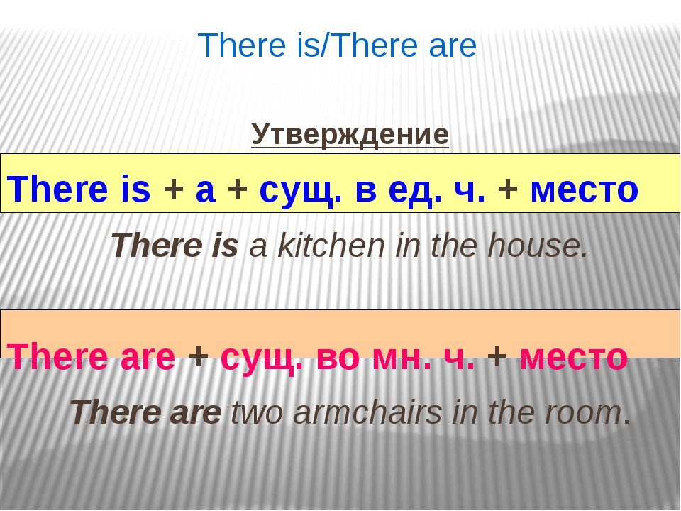 Утверждение There is + a + сущ. в ед. ч. + место There is a kitchen in the h...
