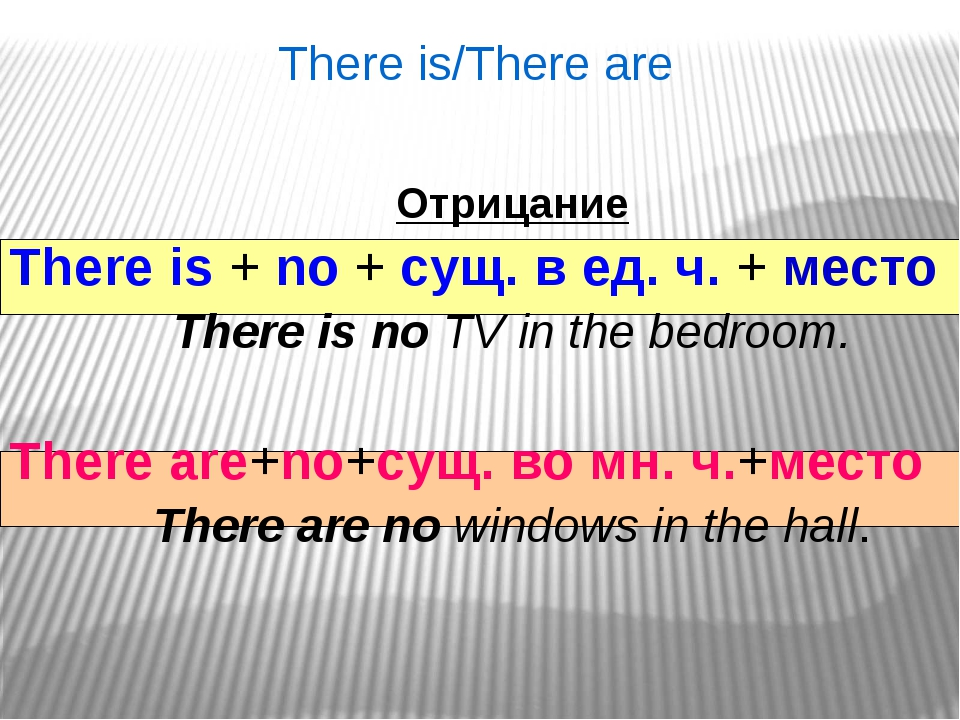 There is/There are Отрицание There is + no + сущ. в ед. ч. + место There is...