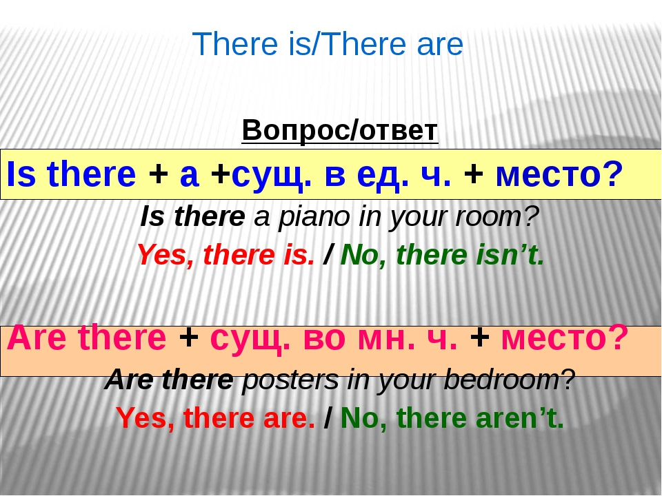 There is/There are Вопрос/ответ Is there + a +сущ. в ед. ч. + место? Is ther...