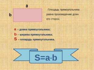 а b Площадь прямоугольника равна произведению длин его сторон. S=a·b a – дли