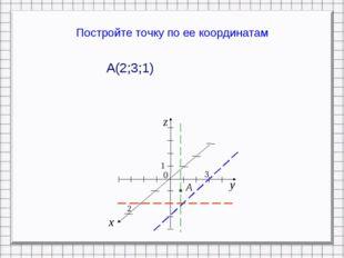 Постройте точку по ее координатам А(2;3;1)