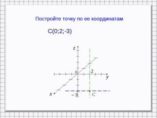 C(0;2;-3) Постройте точку по ее координатам