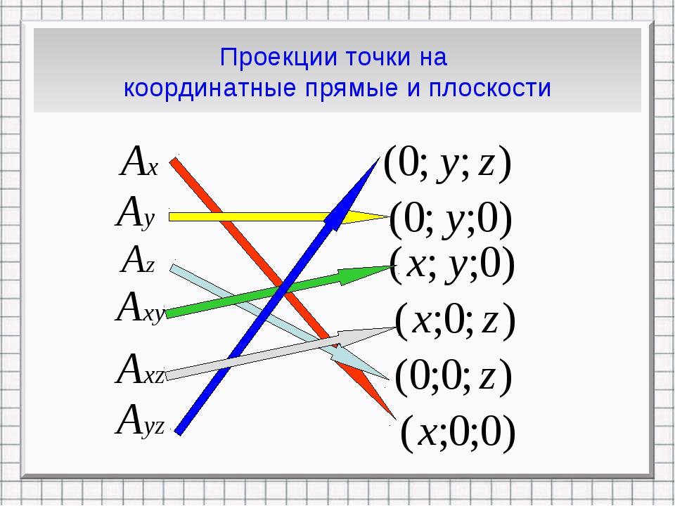 Проекции точки на координатные прямые и плоскости