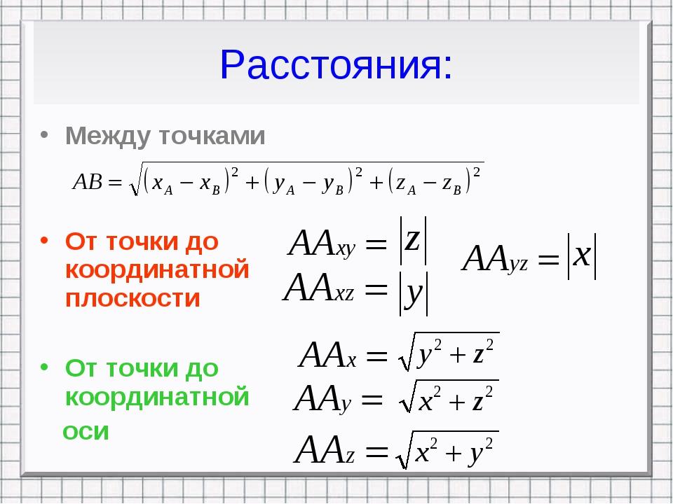 Расстояния: Между точками От точки до координатной плоскости От точки до коор...