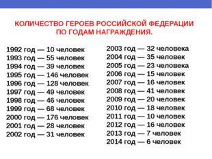 1992 год — 10 человек 1993 год — 55 человек 1994 год — 39 человек 1995 год —
