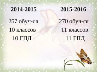 2014-2015 2015-2016 257 обуч-ся 270 обуч-ся 10 классов 11 классов 10 ГПД 11 ГПД