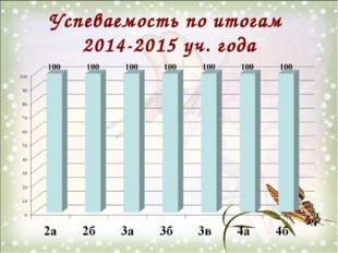 Успеваемость по итогам 2014-2015 уч. года