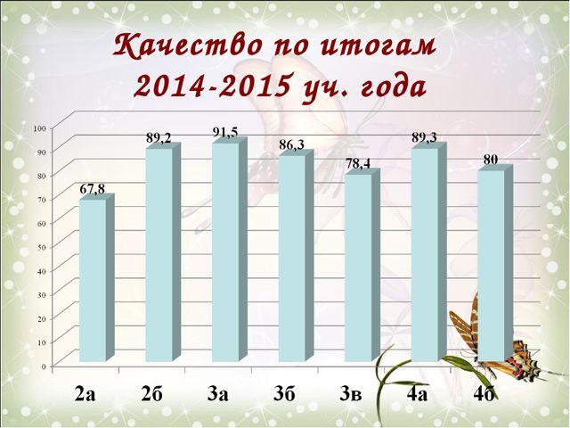 Качество по итогам 2014-2015 уч. года