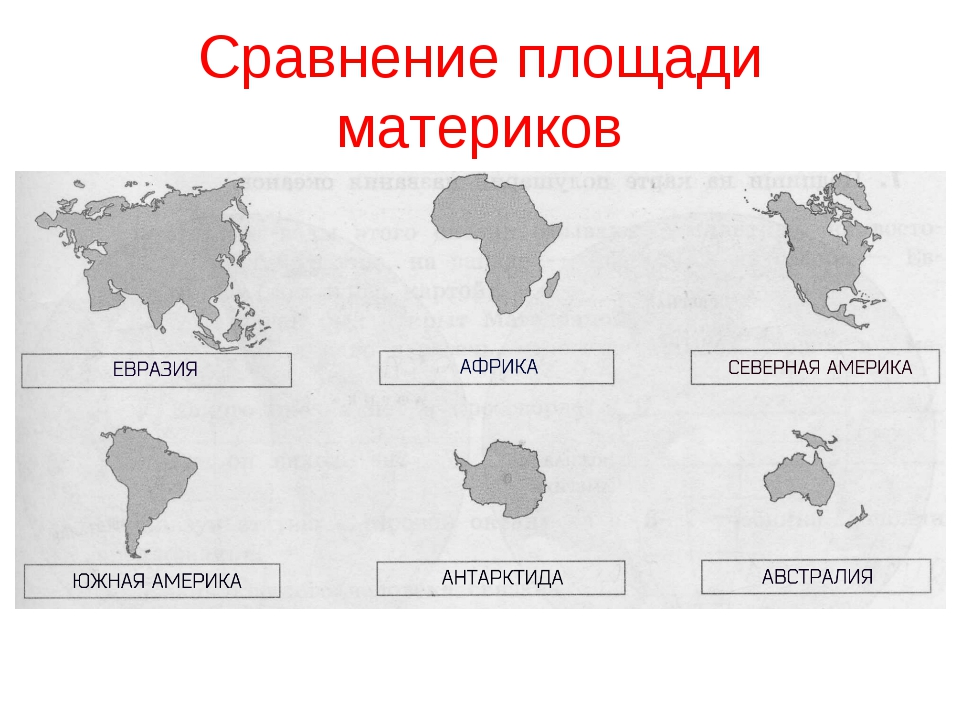 Сравнение площади материков
