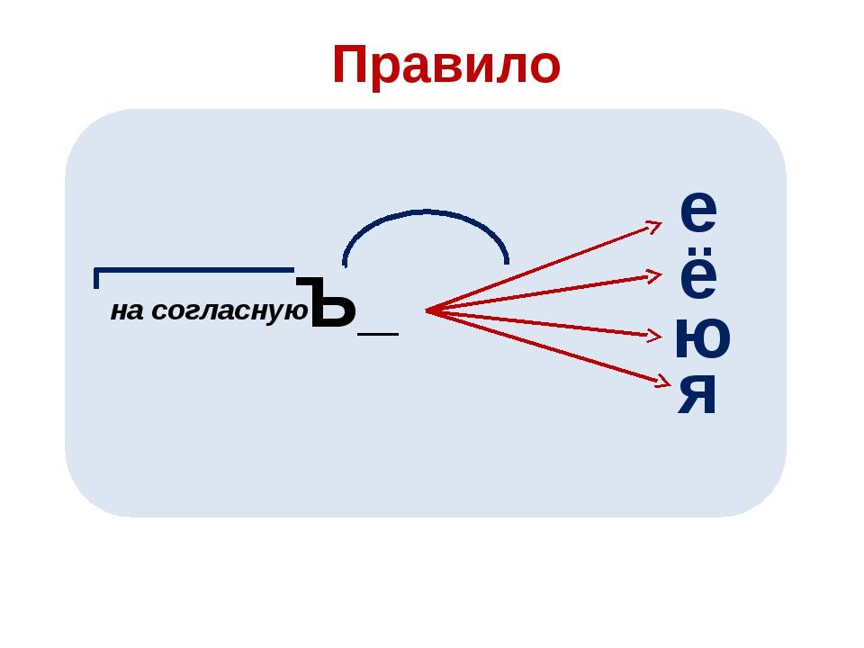 © InfoUrok.ru Правило Ъ_ е ё ю я на согласную
