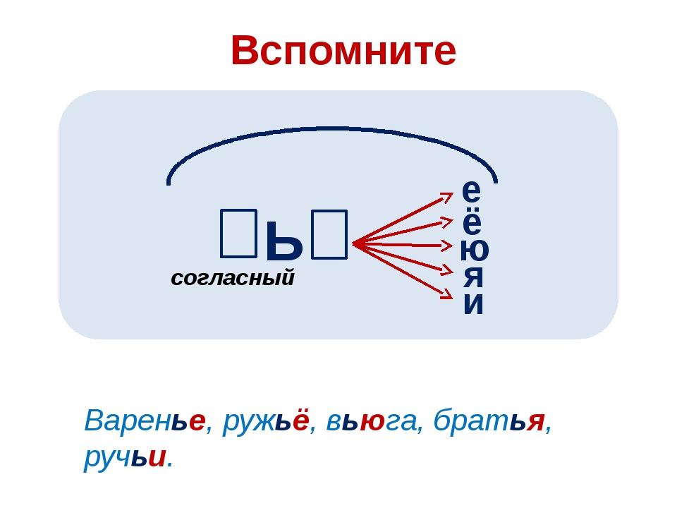© InfoUrok.ru Вспомните Ь е ё ю я и согласный Варенье, ружьё, вьюга, братья,...