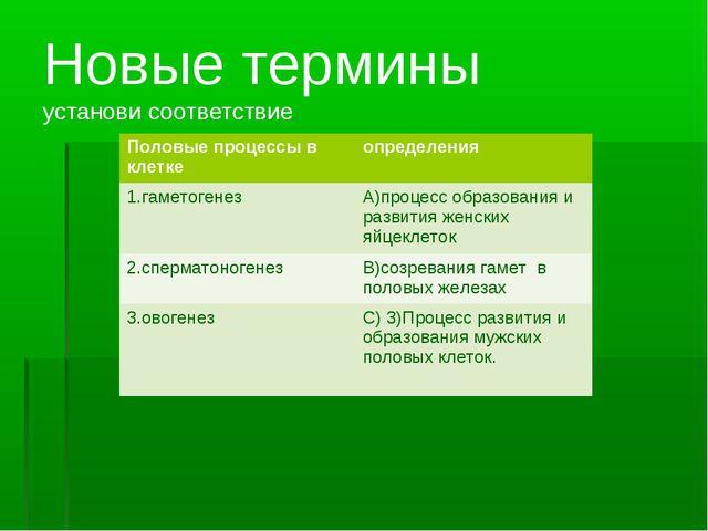 Новые термины установи соответствие Половые процессы в клеткеопределения 1.г...