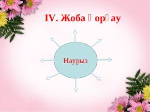 ІV. Жоба қорғау Наурыз