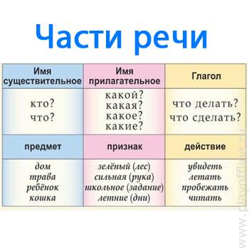 C:\Users\1\Desktop\chasti-rechi.png