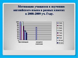 Мотивация учащихся к изучению английского языка в разных классах в 2008-2009