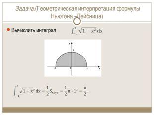Задача.(Геометрическая интерпретация формулы Ньютона –Лейбница) Вычислить ин