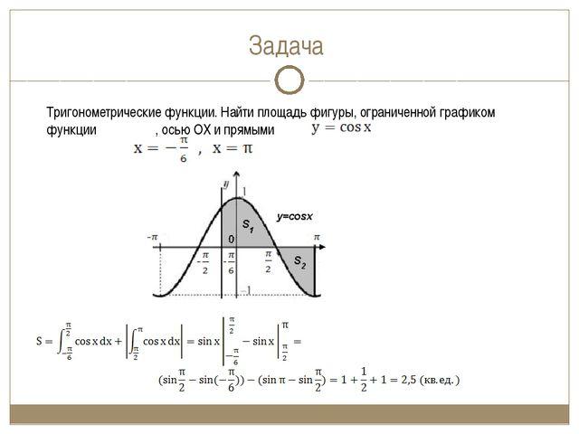 Задача Тригонометрические функции. Найти площадь фигуры, ограниченной графико...