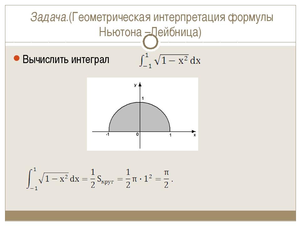 Задача.(Геометрическая интерпретация формулы Ньютона –Лейбница) Вычислить ин...
