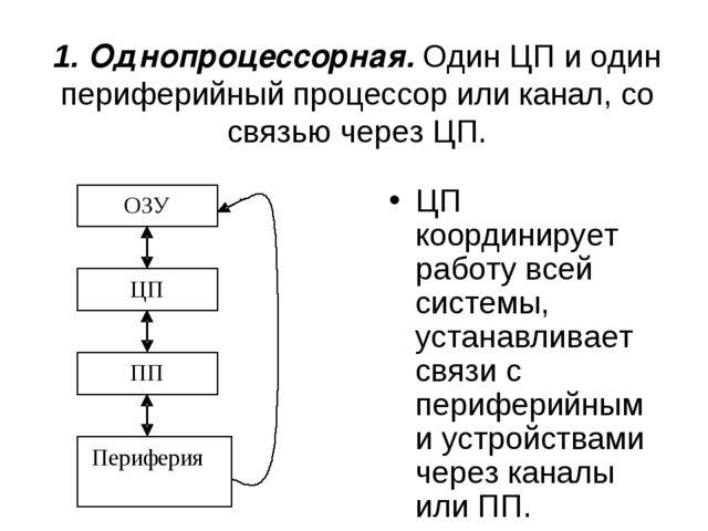 1. Однопроцессорная. Один ЦП и один периферийный процессор или канал, со свя...
