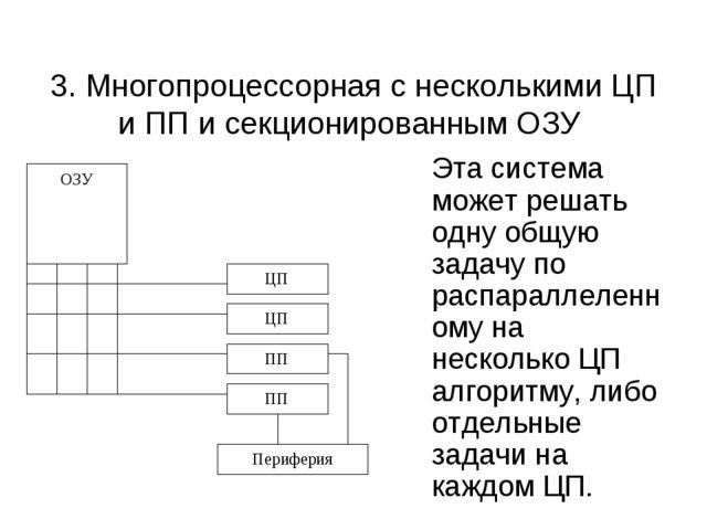 3. Многопроцессорная с несколькими ЦП и ПП и секционированным ОЗУ Эта систе...