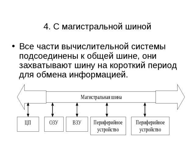 4. С магистральной шиной Все части вычислительной системы подсоединены к общ...