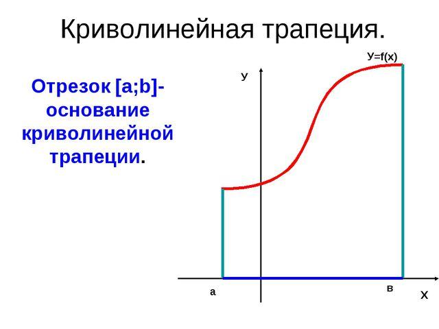 Криволинейная трапеция. Отрезок [a;b]- основание криволинейной трапеции. Х У...
