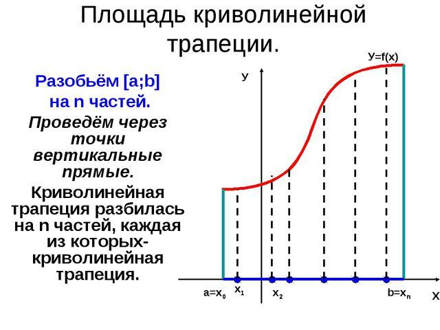 Площадь криволинейной трапеции. Разобьём [a;b] на n частей. Проведём через то...