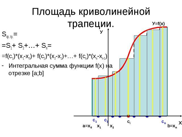 Площадь криволинейной трапеции. Sкр. тр.= =S1+ S2+…+ Sn= =f(c1)*(x1-x0)+ f(c2...