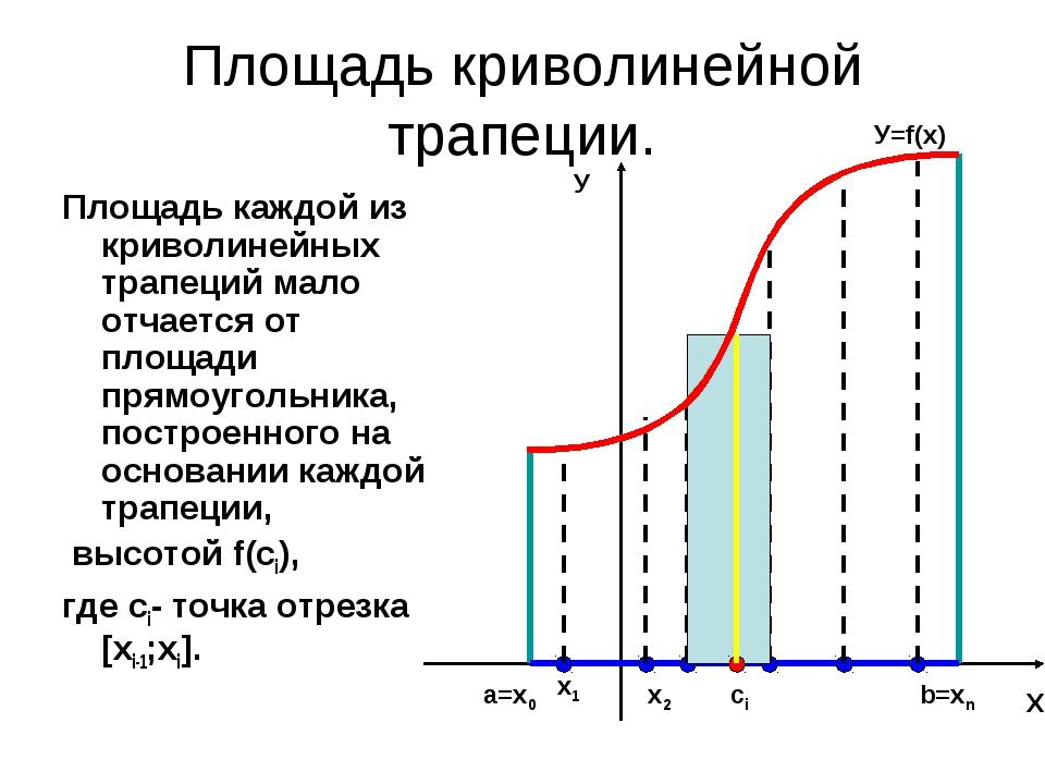 Площадь криволинейной трапеции. Площадь каждой из криволинейных трапеций мало...
