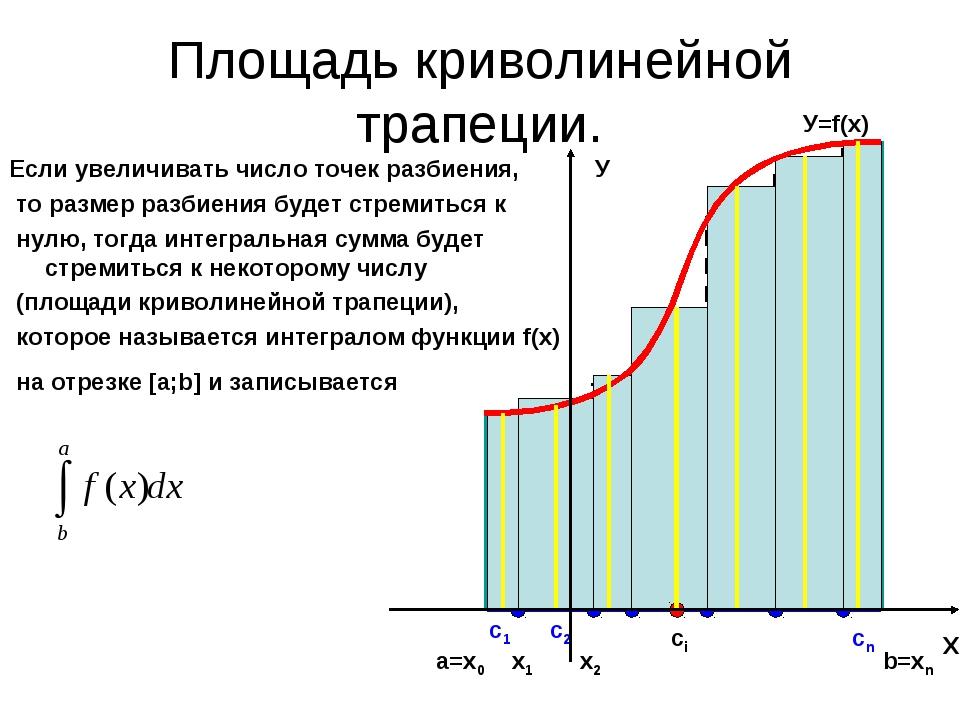 Площадь криволинейной трапеции. Если увеличивать число точек разбиения, то ра...