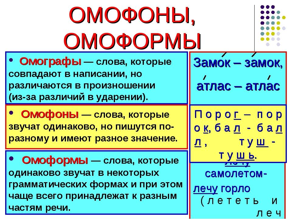 ОМОГРАФЫ, ОМОФОНЫ, ОМОФОРМЫ Омоформы — слова, которые одинаково звучат в неко...