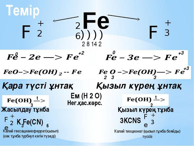 Fe Fe +2 Fe +3 26 ) ) ) ) 2 8 14 2 0 +2 0 +3 2 3 3 +3 Қара түсті ұнтақ Қызыл...