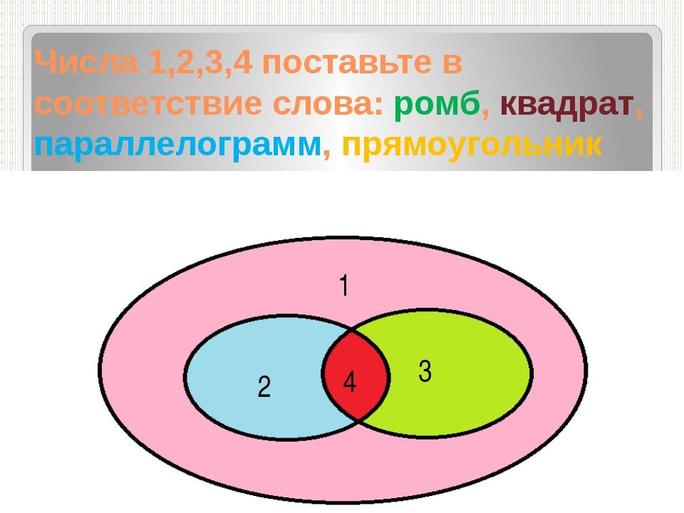 Числа 1,2,3,4 поставьте в соответствие слова: ромб, квадрат, параллелограмм,...